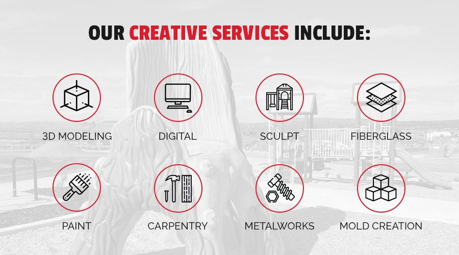 Creative services offered