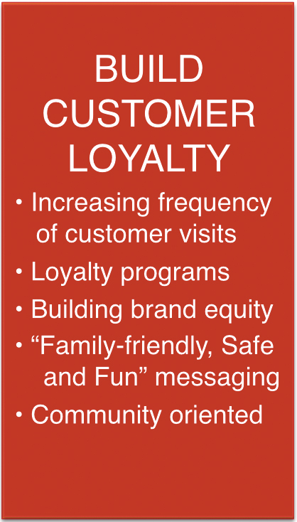playtime-economics-build-customer-loyalty-418x734